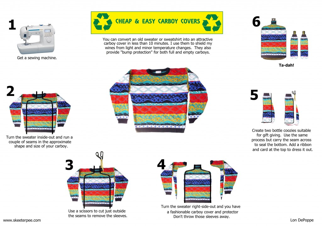Carboy Cover Recycled